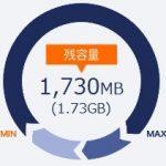 DMM mobile 使用1カ月レビュー。データ量も無事に繰り越しました。