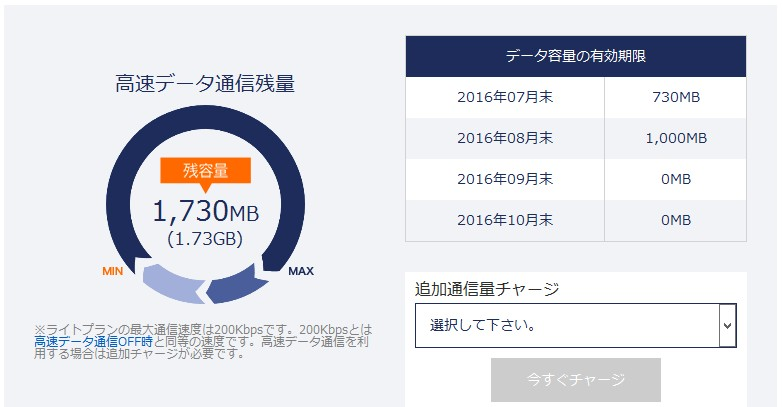 20160705_213354 DMM mobile データ量